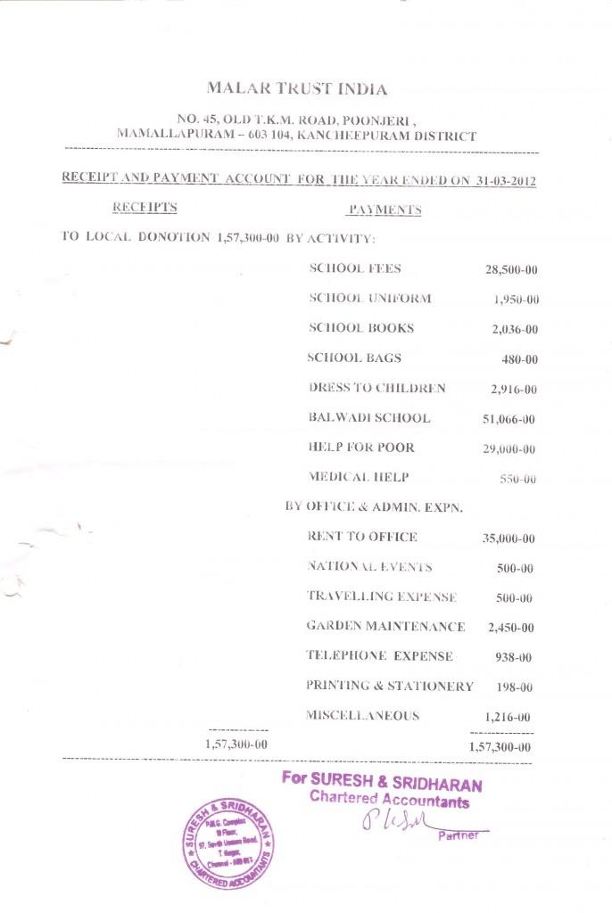 2011-12 balance sheet (Local donation receipt-payment)